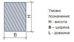 Балки прямокутного перерізу