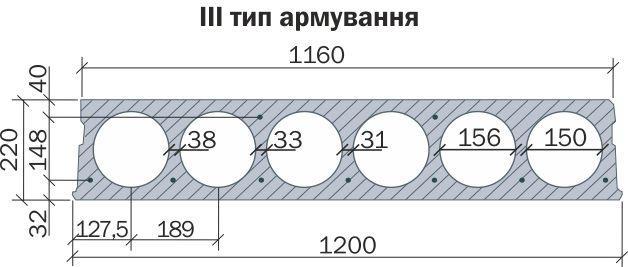 Пустотна плита ПК 220 мм схема