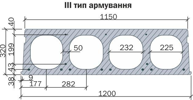 Пустотна плита ПК 320 мм