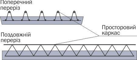 Незнімна опалубка «Обербетон» схема