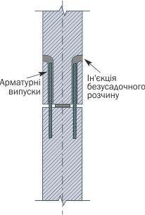 Збірні залізобетонні конструкції