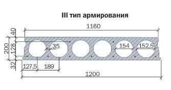 пустотная плита ПК 220 мм