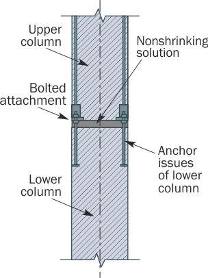Connection of elements of the column with each other by bolting connectors, installed in some parts of the column