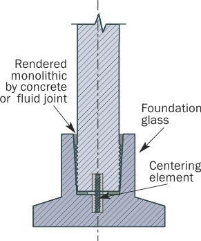 Fixing of concrete columns with base glass of type F (with sole)