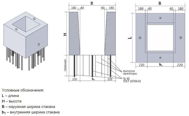 Фундаментные стаканы схема