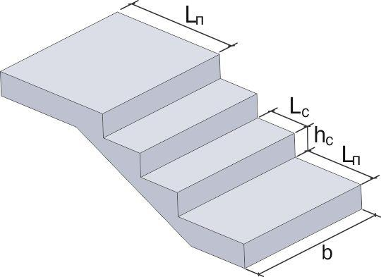 Сходові елементи схема