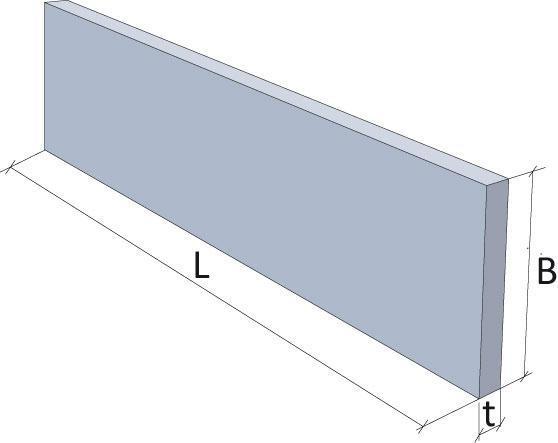 Стінові та цокольні панелі