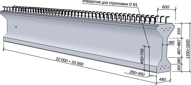 мостовые балки чертеж схема
