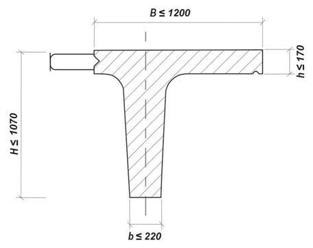 Мостовые балки размеры