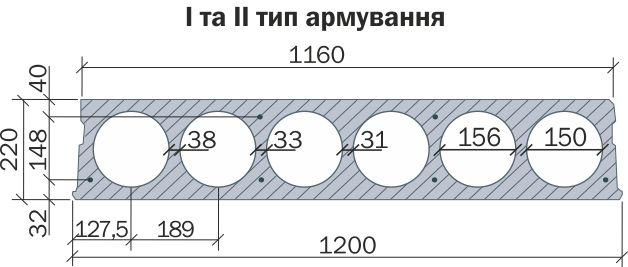 Пустотна плита ПК 220 мм