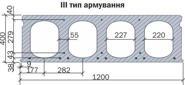 Пустотна плита ПК 400 мм