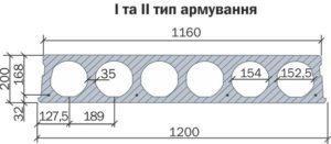 Пустотна плита ПК 200 мм