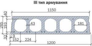 Пустотна плита ПК 265 мм