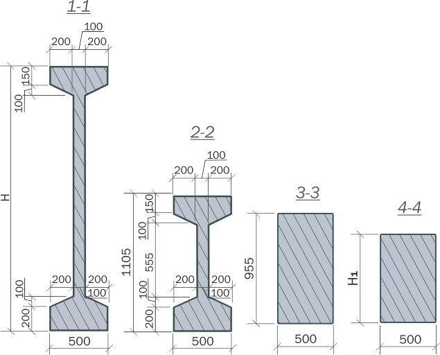 Двоскатні балки двотаврового перерізу розміри