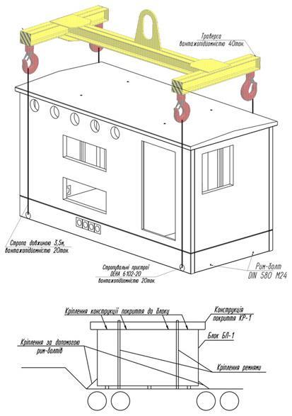 Бетонні корпуси для КТПБ схема креслення