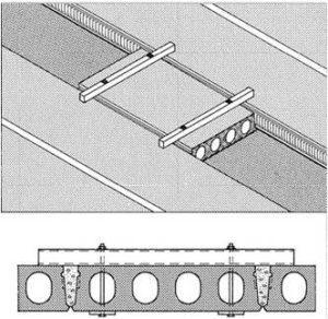 Виробництво пустотних плит з технологічними отворами