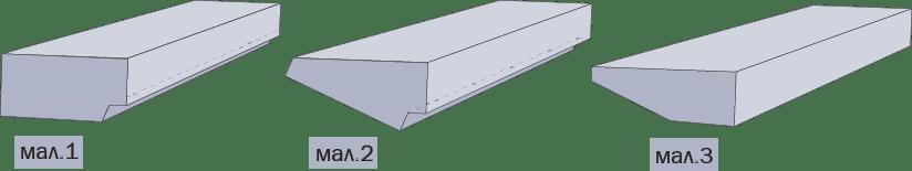 Набірні залізобетонні східці схема