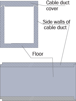 Сable ducts