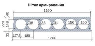 пустотная плита ПК 220 мм схема