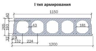 Пустотная плита ПК 265 мм схема чертеж
