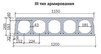 Пустотная плита ПК 265 мм схема