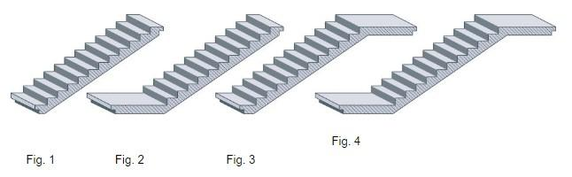Versions of the stair elements