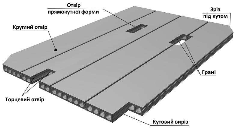 схема пустотних плит перекриття