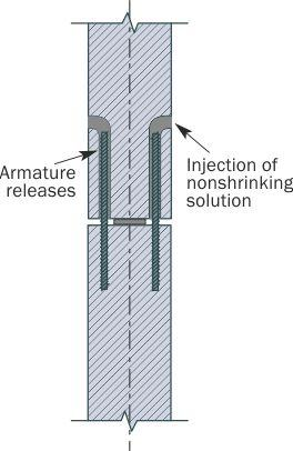Connection of column elements with each other by passing through the channels of the armature releases and their subsequent monolithing